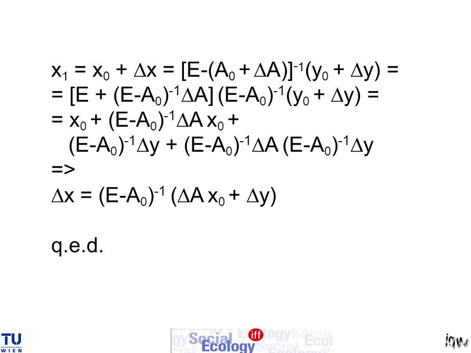 x1 = x0 + Dx = [E-(A0 + DA)]-1(y0 + Dy) = = [E + (E-A0)-1DA] (E-A0)-1(y0 + Dy) = = x0 + (E-A0)-1DA x0 + (E-A0)-1Dy + (E-A0)-1DA (E-A0)-1Dy => Dx = (E-A0)-1 (DA x0 + Dy) q.e.d.